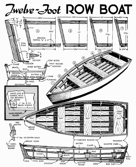 Finding Free Boat Plans Skiffs Dinghies Rowboats And Runabouts